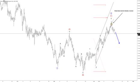 NZDJPY: Elliott wave Analysis: NZDJPY Looking Lower