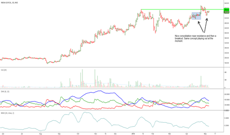 INDIAGLYCO: India Glycols: Another Interesting Candidate
