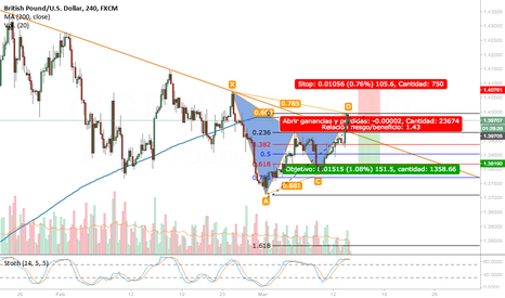 GBPUSD: Gartley pattern GBPUSD/H4