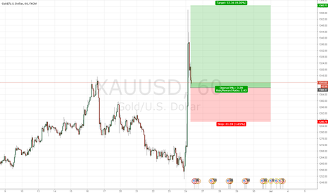 XAUUSD: GOLD - Quantative easing has failed - Time to buy!