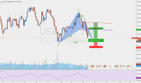 USDJPY: Getting close to a bull BAT completion