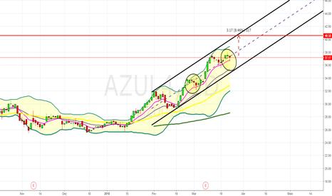 AZUL4: AZUL4 - canal de alta e simetria