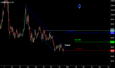CUMMINSIND: Break out, looking for and uptrend good price to buy
