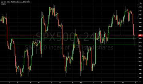 SPX500: https://www.tradingview.com/chart/WlS0FgjC/