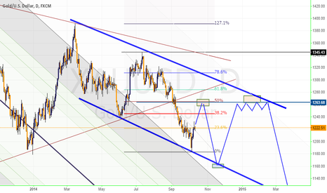 XAUUSD: Ready for wave 5