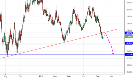 AUDNZD: get shorty