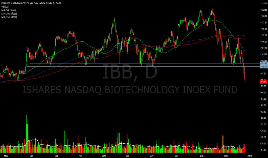 IBB: The floor..