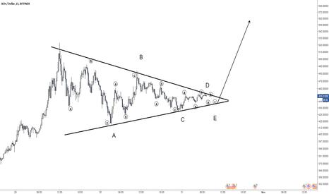 BCHUSD: bchusd - bullish symmetrical triangle