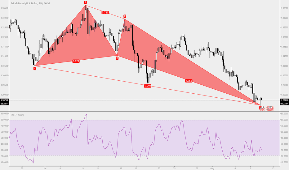 GBPUSD: Trade Ideas Position: GBPUSD H4 Deep Crab