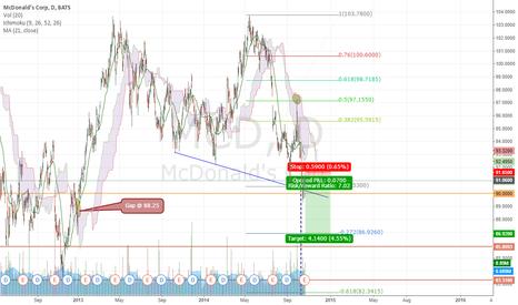 MCD: A probable breakdown for MCD