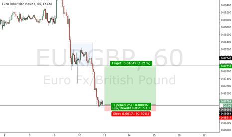 EURGBP: bought EURGBP