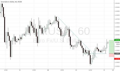 EURUSD: EU Buy short term breakout