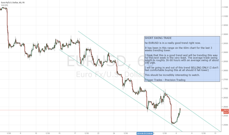EURUSD: EURUSD SWING SHORT