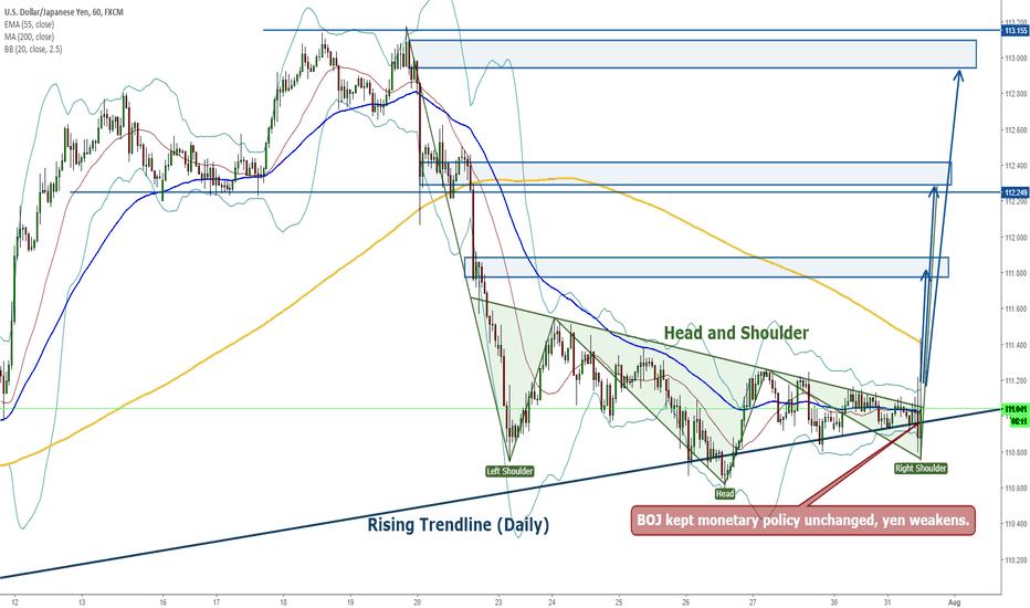 USDJPY: BOJ Continues Easing, Yen May Weaken Further