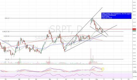 SRPT: Long setup