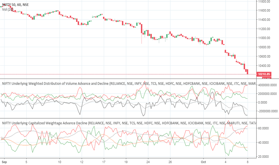 NIFTY: Buy nifty for 60 points