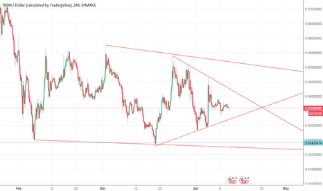 TRXUSD: Consolidation before breakout/ short term target $0.05