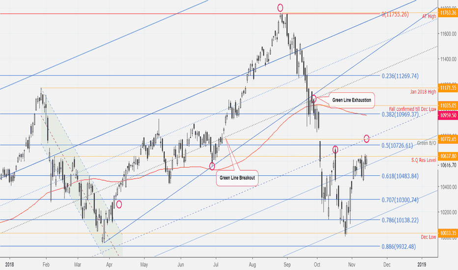 NIFTY: Nifty trading levels