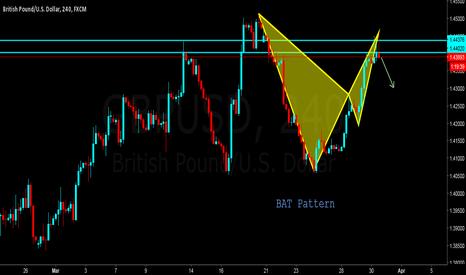 GBPUSD: GBP USD  :  PIN +  BAT