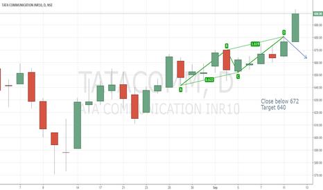 TATACOMM: Tata Communication