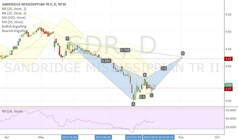 SDR: Bat pattern formation