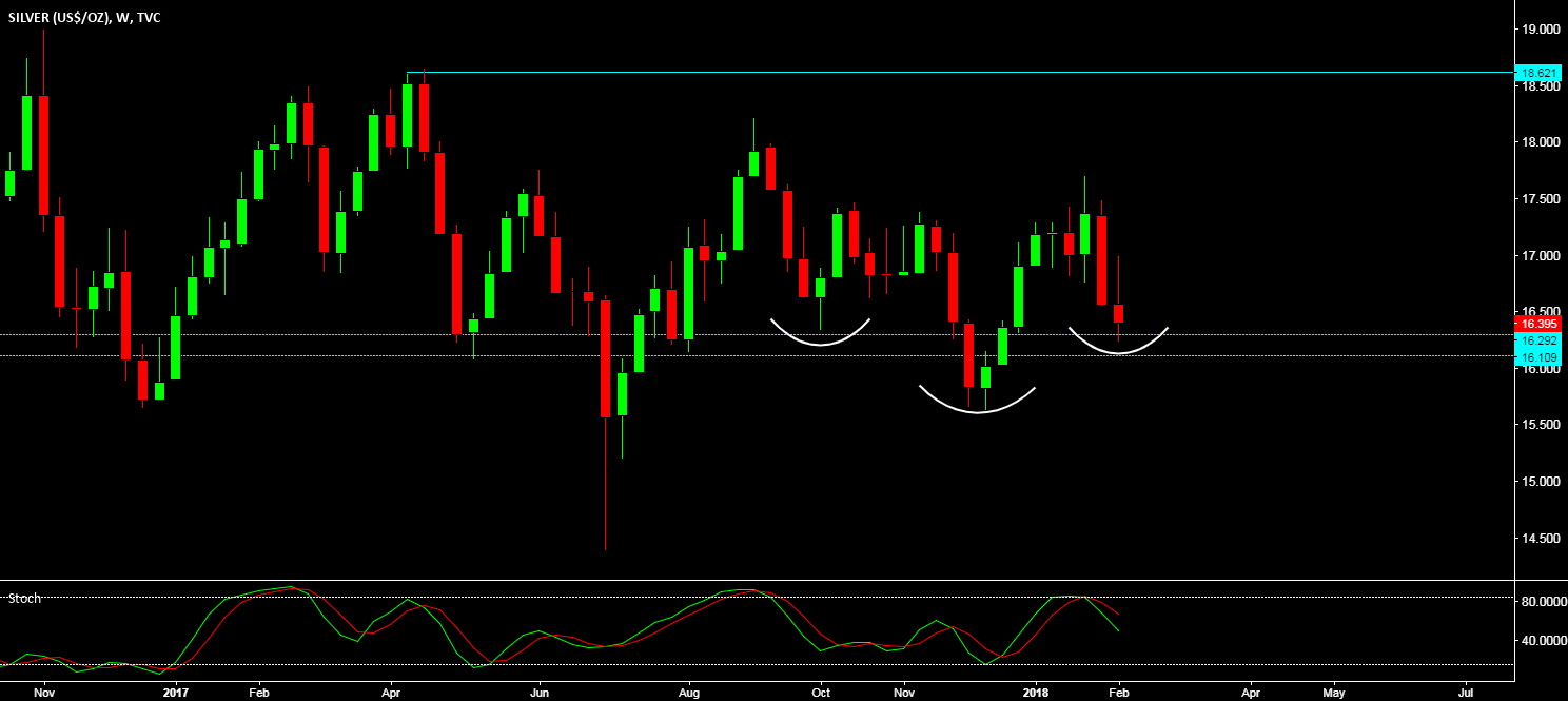 SILVER (US$/OZ) - A RETEST BACK TO THE 18.50 LEVEL?