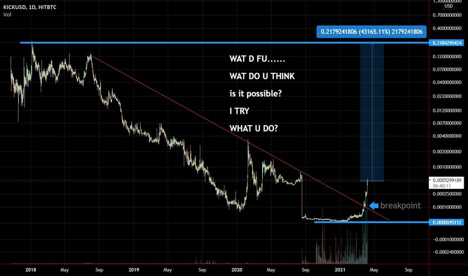 Kickcoin Tradingview