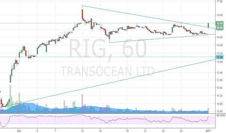 RIG: $RIG Breakout