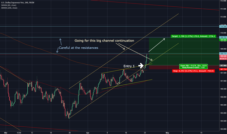 USDJPY: Following the 4H bull trend from reentry into this channel