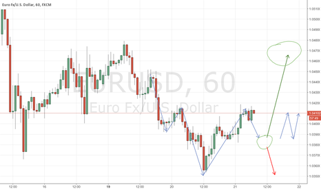 EURUSD: Neutral position until the break outs