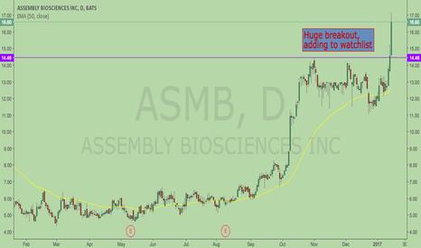 ASMB: Huge breakout