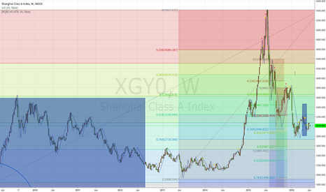 XGY0: WILL SWING LONG TIME