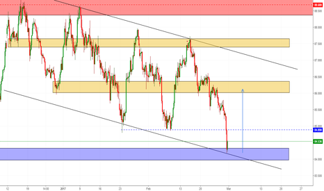 CADJPY: CADJY long idea