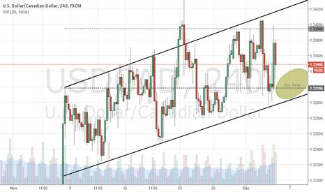 USDCAD: USD/CAD - Upward Ranging Trend - Will Price Respect Boundaries?