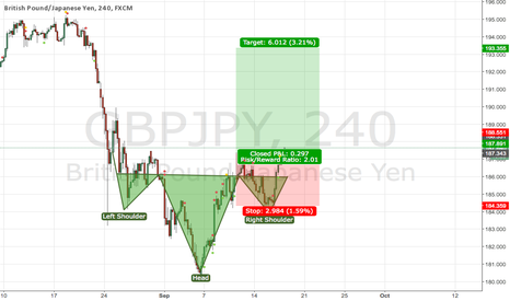 GBPJPY: gbpjpy long son
