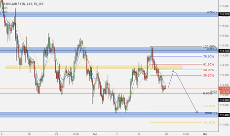 USDJPY: USDJPY to 111.50 after testing key resistance