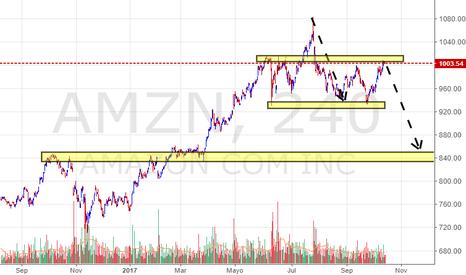 AMZN: Amazon corto