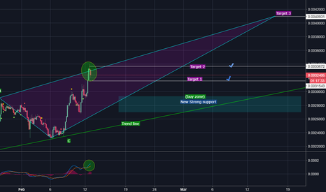 ETCBTC: chart updated with new targets (short-Long) 400%