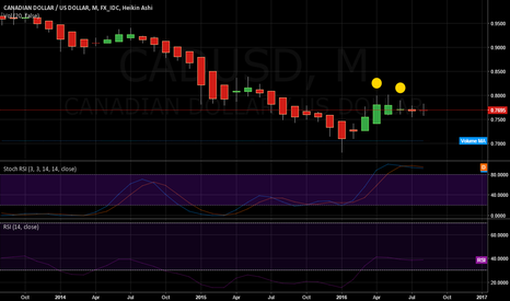 CADUSD: Our CAD is going to hell.