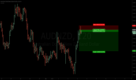 AUDNZD: SHORT AUDNZD - Thought of Putting my live trades.. if it works..