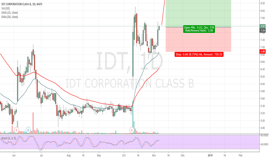 IDT: Short to mid term uptrend