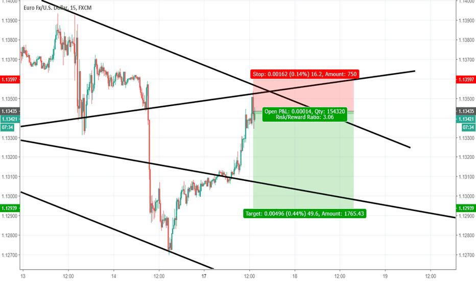 EURUSD: sell eurusd ratio 1 to 3