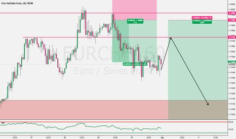 EURCHF: Long term Scenarios