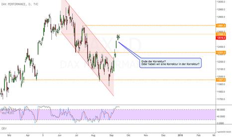 DAX: Welchen Weg wird der Dax nehmen?