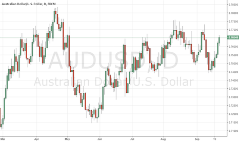 AUDUSD: RBA ASSIST GOV LOWE SPEECH HIGHLIGHTS - AUDUSD AUDJPY EURAUD*