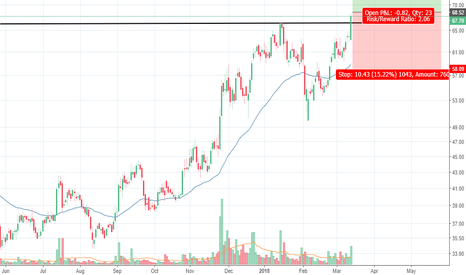 TV18BRDCST: TV 18 Broadcast - Key breakout