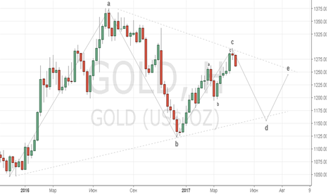 GOLD: Gold Concept - triangle longtime