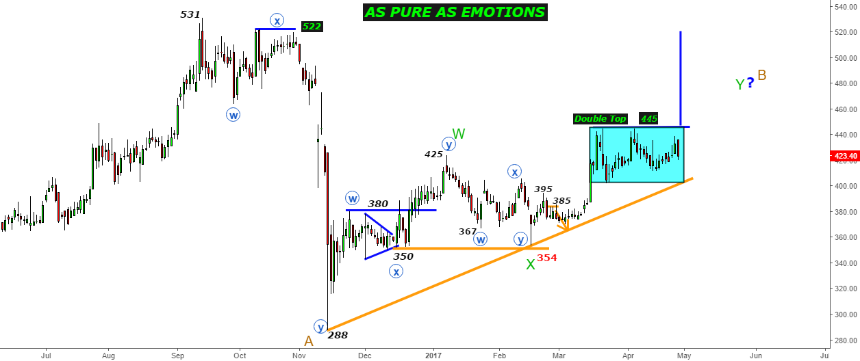 PC Jewellers - As Pure As Emotions-Break Double Top@445 for 490