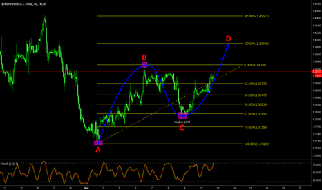 GBPUSD: GBPUSD still going up, possible to reach up to -61.8%