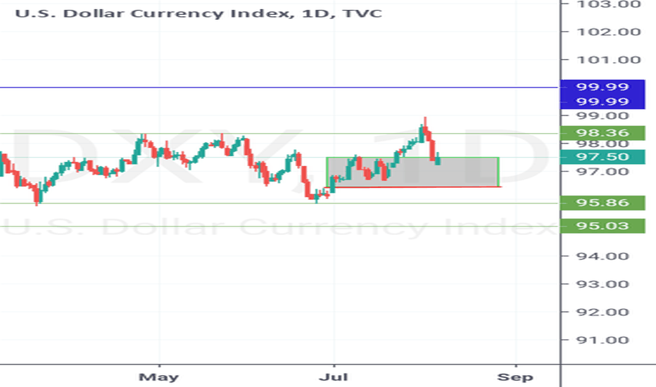 Free Stock Charts, Stock Quotes and Trade Ideas — TradingView